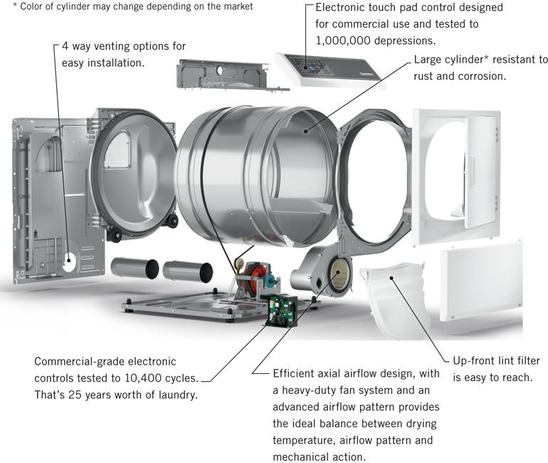 DR6-guts-illustrations-parts-speed-queen-dryer