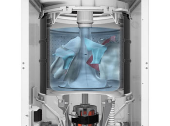 agitator-laundry-washing-machine